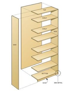How to build a bookcase step by step woodworking plans for Building a bookcase for beginners