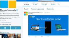 You probably heard that the Lumia brand is being phased out by Microsoft in an…
