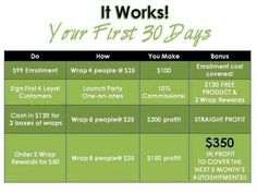 Need extra income? Contact me at nearmelinda.myitworks.com