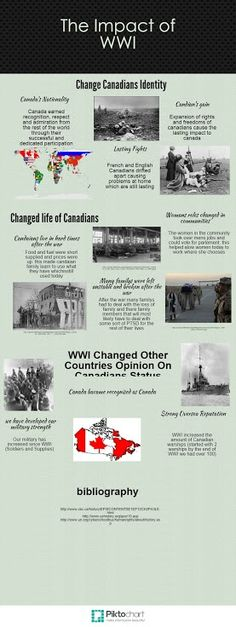 WWI Infographic - 9th Place Canadian Identity, Wwi, Infographics, Life, Infographic, Info Graphics, Visual Schedules