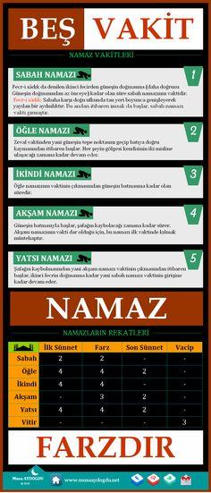 Islam Muslim, Allah Islam, Kids Education, True Religion, Ramadan, Karma, Believe, Faith, Sayings