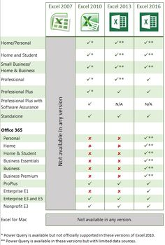 Power Query Version Compatibility and Installation   Myonlinetraininghub.com