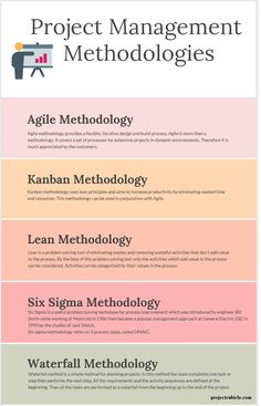 Project Management Methodologies are explained in this article. Agile, Kanban, Lean, Six Sigma and Waterfall are effective Project Management Methodologies Program Management, Change Management, Business Management, Management Tips, Business Planning, Project Management Certification, Marketing Management Project, Agile Project Management Tools, Emergency Management