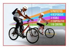 SMART KIDS BIKE BY THE NUMBERS!
