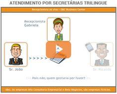 Escritório Virtual - Escritórios Virtuais SP