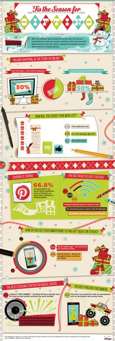Holiday Gifting with Mobile Tech by the Numbers [INFOGRAPHIC]
