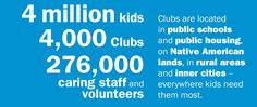There are 4 million kids, in 4,000 Clubs, with over 276,000 caring and trained staff and volunteers to help them achieve all their dreams!
