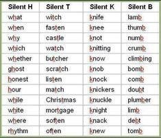 Puzzle English - понимайте английский на слух!