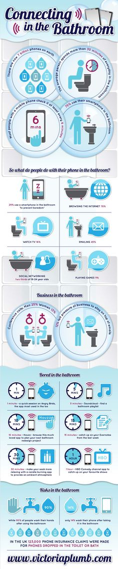 The Modern Bathroom Routine Includes Using Smartphones [Infographic]