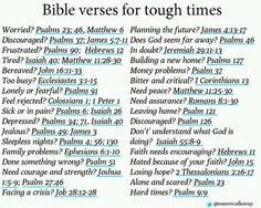 .Psalms 4, 6, 9:9, 23, 27:46, 34, 37, 46, 49, 56, 71, 90, 91, 121, 126, 127, 130.  Matthew 6, 11:25-30.  James 5:7-11.  Hebrews 11 & 12.  Isaiah 26, 40, 55:8-9.  John 15, 16: 11-33.  Ecclesiastes 3:1-15.  Colossians 1.  1 Peter 1.  James 3, 4:13-17.  Ephesians 6:1-10.  Joshua 1:5-9.  Job 28:12-28.  Jeremiah 29:11-13.  1 Corinthians 13.  Romans 8:1-30.  2 Thessalonians 2:16-17.