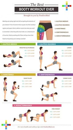 Six-pack abs, gain muscle or weight loss, these workout plan is great for women…. Six-pack abs, gain muscle or weight loss, these workout plan is great for women. Fitness Workouts, Fitness Motivation, Butt Workouts, Stretches Before Workout, Lifting Workouts, Exercise Motivation, At Home Workout Plan, At Home Workouts, At Home Glute Workout