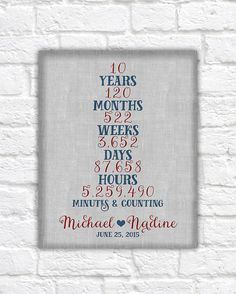 10 Year Anniversary, 5 Year, 10th Wedding Anniversary Custom Print, One Year, 1st Anniversary, Fifth Anniversary, Gift for Husband Wife