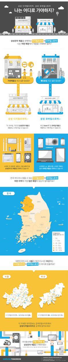 삼성 디지털 프라자와 모바일 스토어에 관한 인포그래픽
