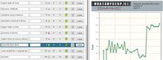 WhatsMySERP è un software online gratuito per verificare posizionamento organico keyword su Google
