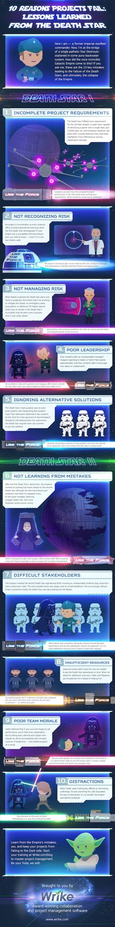 The Death Star project failed spectacularly. Learn from the Empire's mistakes and keep your projects from falling to the Dark Side!