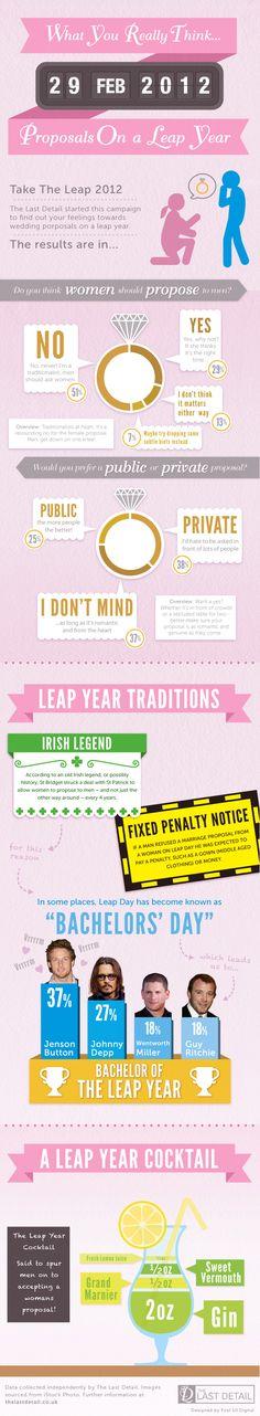 #wedding #leapyearproposals