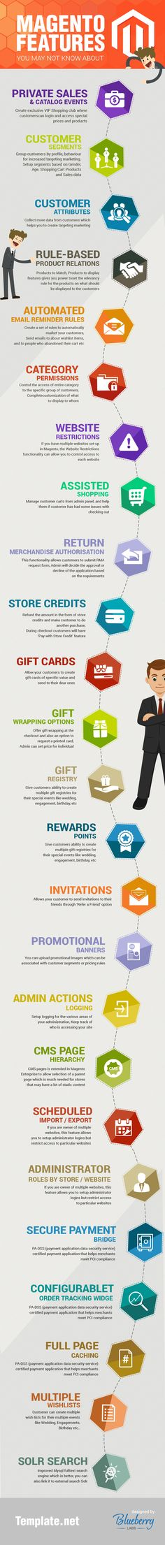 Magento Features You May Not Know About Ecommerce Template, You May, Infographics, Social Media, Templates, Free, Stencils, Infographic, Vorlage