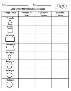 Have students learn defining attributes of shapes by building 2D shapes using marshmallows and tooth picks. Students will use this to document their findings while building 2D shapes. #teachingchildrenmathematics