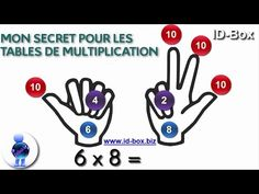 Best math video ever for using hands to multiply (multiplication table with hands)! Math 2, Multiplication And Division, Math Games, Math Activities, Math College, English Language Course, Singapore Math, Book Of Kells, Math Concepts