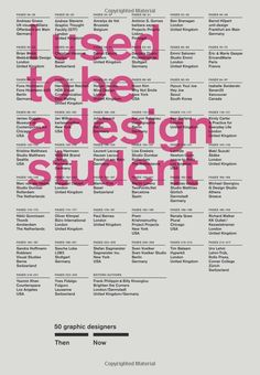 Amazon.com: I Used to Be a Design Student: 50 Graphic Designers Then and Now (9781856698986): Billy Kiosoglou, Philippin Frank: Books