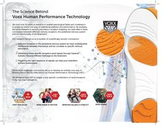 science behind the technology too hot for socks try these amazing insoles www.voxxlife.com/angelatomkinson balance, stability, health, strength, aches and pain, socks, insoles, swelling, HTP, Stasis, VOXXLIFE, mobility, relief