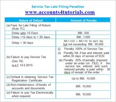 Service Tax Registration Forms Read Full Info HttpWww