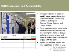 LEAN Program Management: Using aPerformance Wall to integrate strategicplanning and Continuous QualityImprovementKathy Tremayne, BSN, RNProgram DirectorKile Br… Program Management, Process Improvement, Meet The Team, Stand Up, Disorders, Clinic, Action, How To Plan, Wall