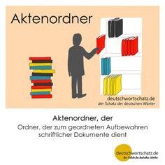 Aktenordner_Deutsch_lernen_deutschwortschatz_Galerie