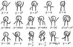 #yy=y= Algebra Humor, Math Humor, Algebra Cheat Sheet, Gcse Math, Maths, Physics Jokes, Math Classroom Decorations, Math Poster, Math Anchor Charts