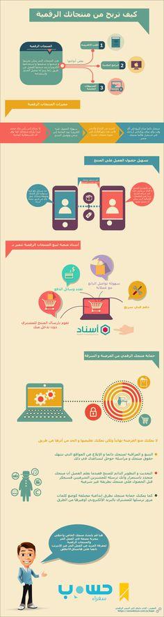 إنفوجرافيك | كيف تربح من منجاتك الرقمية؟