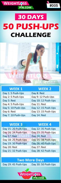 30 Days - 50 push-ups Challenge! Push-ups strengthening your chest, abs, shoulders and triceps. Best fat burning and abs workout. Push-ups challenge for beginners. Fitness Tracker, Fitness Herausforderungen, Sport Fitness, Physical Fitness, Health Fitness, Fitness Memes, Fitness Hacks, Fitness Weightloss, Flat Abs Workout