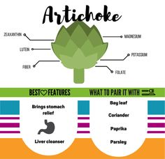 Eating artichokes can help detoxify your liver, aid in weight loss, improve skin health and so much more.