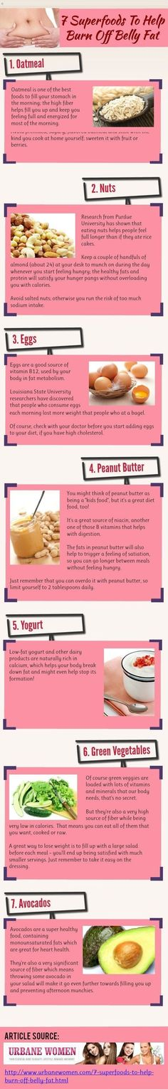 Diet Plan To Lose Weight Fast : How to Lose 20 Pounds in 2 Weeks Safelyhmm could be well worth a shot! shooo