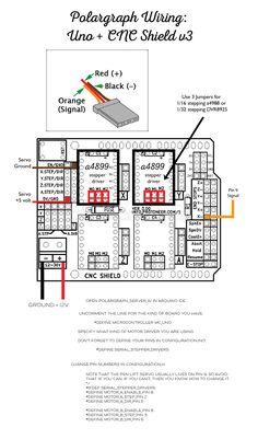 How to Make GRBL + CNC V3 Shield Based Mini CNC Machine