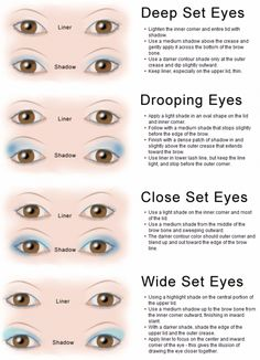 Eye makeup for your eye shape how to. Click on link for more information.