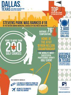 Golf Academy Of America - Dallas
