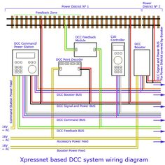 rr+train+track+wiring | dcc booster bus - a means to increase