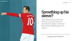@manutd skipper Wayne Rooney stars in this Google trend.