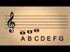 Lesson 2: Ledger lines and the octave | Reading music | Khan Academy