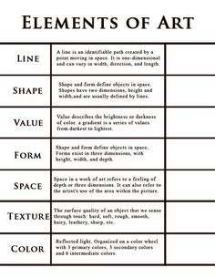 Art Handouts | Vocabulary/Definitions Page 2: