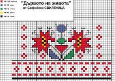 Резултат с изображение за български шевици символика