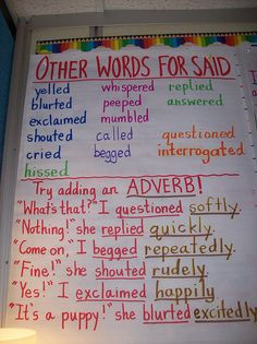 Other words for said, AND suggestions for adverbs, too! -Anchor Chart-Life in 4B