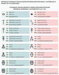 abbreviazioni in varie lingue uncinetto crochet tutorial