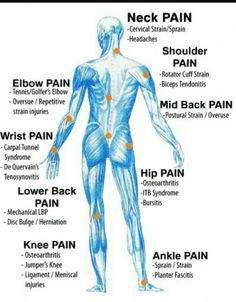 Learn about cold laser therapy then contact us to see if it can help improve your daily health! Elbow Pain, Ankle Pain, Hip Pain, Bursitis Knee, Bicep Tendonitis, Treatment For Back Pain, Arthritis Pain Relief, Arthritis Remedies