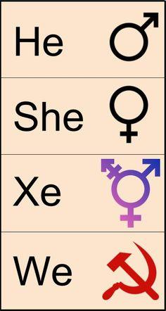 Communism is best gender