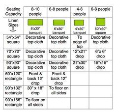Linen Size Chart Table Linen Sizes Table Cloth Sizes