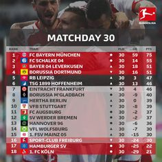 BUNDESLIGA 2017/18 WEEK 30 Highlights, Results, Comments and League Table - MyFootballStaff: Let's Talk Football