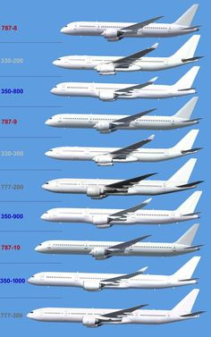 Airbus A350 / Boeing 787 vs Airbus A330 / Boeing 777 development. Nice size comparison chart.