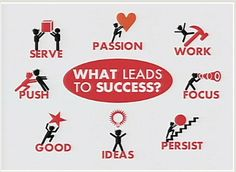 Great poster! Could use this to promote our school vision of successful learners - the only option.  Could also create a version for the habits of a successful learner.