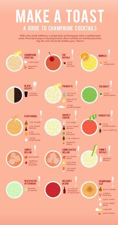Guide to champagne cocktails! #thanksgiving